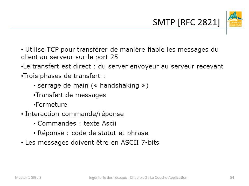 Ingénierie des réseaux - Chapitre 2 : La Couche Application54 SMTP [RFC 2821] Master 1 SIGLIS Utilise TCP pour transférer de manière fiable les messages du client au serveur sur le port 25 Le transfert est direct : du server envoyeur au serveur recevant Trois phases de transfert : serrage de main (« handshaking ») Transfert de messages Fermeture Interaction commande/réponse Commandes : texte Ascii Réponse : code de statut et phrase Les messages doivent être en ASCII 7-bits