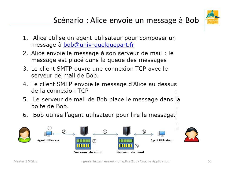 Ingénierie des réseaux - Chapitre 2 : La Couche Application55 Scénario : Alice envoie un message à Bob Master 1 SIGLIS 1. Alice utilise un agent utili