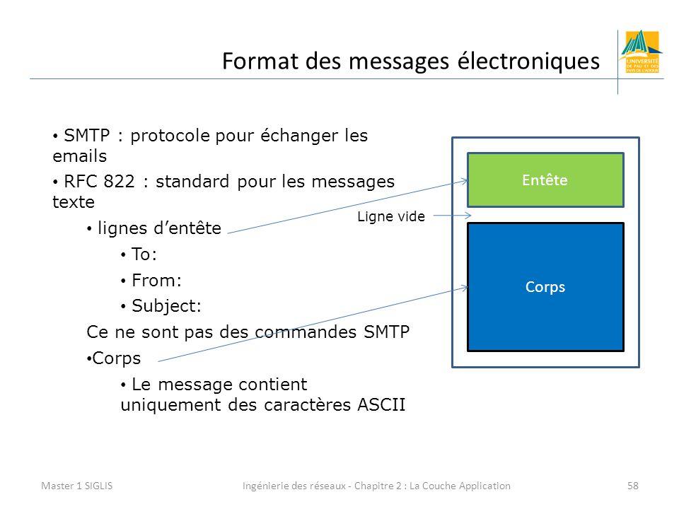 Ingénierie des réseaux - Chapitre 2 : La Couche Application58 Format des messages électroniques Master 1 SIGLIS SMTP : protocole pour échanger les ema