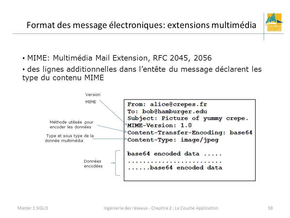 Ingénierie des réseaux - Chapitre 2 : La Couche Application59 Format des message électroniques: extensions multimédia Master 1 SIGLIS MIME: Multimédia