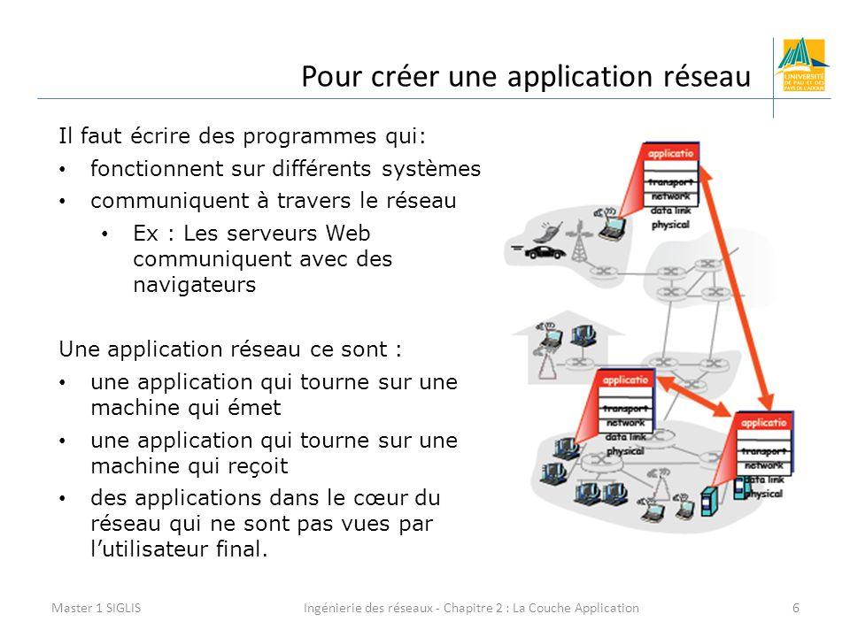 Ingénierie des réseaux - Chapitre 2 : La Couche Application6 Pour créer une application réseau Master 1 SIGLIS Il faut écrire des programmes qui: fonc