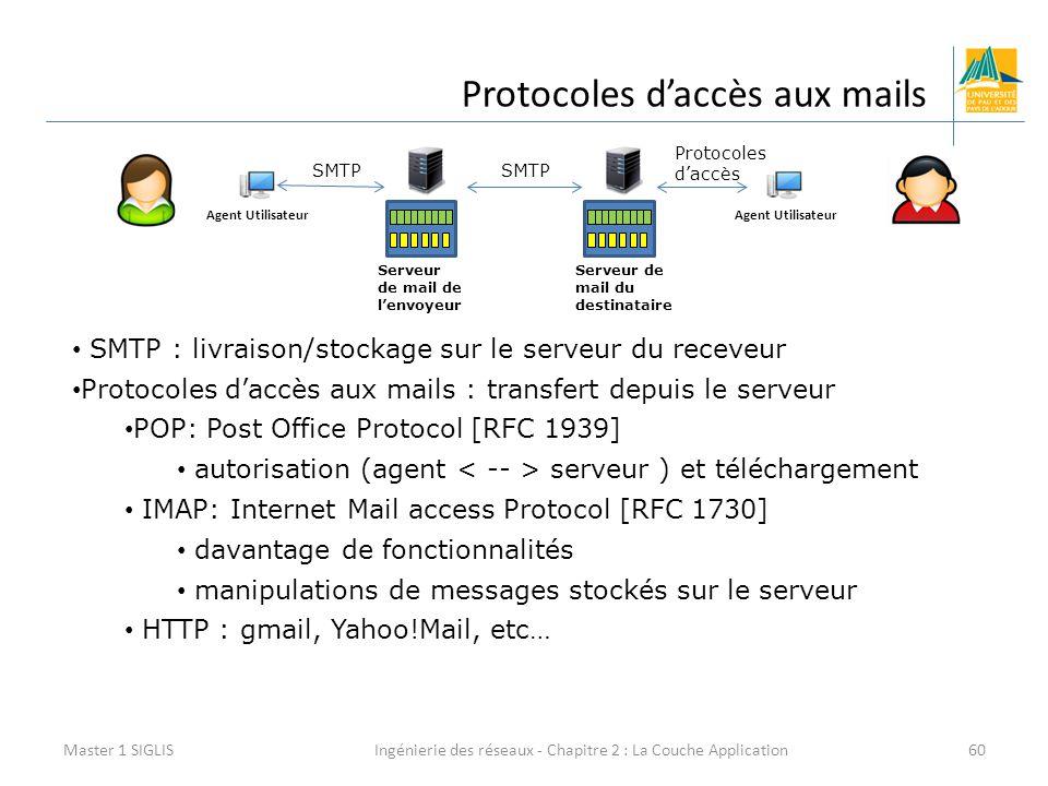 Ingénierie des réseaux - Chapitre 2 : La Couche Application60 Protocoles d'accès aux mails Master 1 SIGLIS Agent Utilisateur Serveur de mail de l'envoyeur Serveur de mail du destinataire Agent Utilisateur SMTP Protocoles d'accès SMTP : livraison/stockage sur le serveur du receveur Protocoles d'accès aux mails : transfert depuis le serveur POP: Post Office Protocol [RFC 1939] autorisation (agent serveur ) et téléchargement IMAP: Internet Mail access Protocol [RFC 1730] davantage de fonctionnalités manipulations de messages stockés sur le serveur HTTP : gmail, Yahoo!Mail, etc…