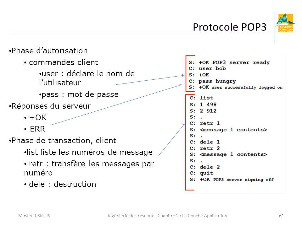Ingénierie des réseaux - Chapitre 2 : La Couche Application61 Protocole POP3 Master 1 SIGLIS Phase d'autorisation commandes client user : déclare le nom de l'utilisateur pass : mot de passe Réponses du serveur +OK -ERR Phase de transaction, client list liste les numéros de message retr : transfère les messages par numéro dele : destruction