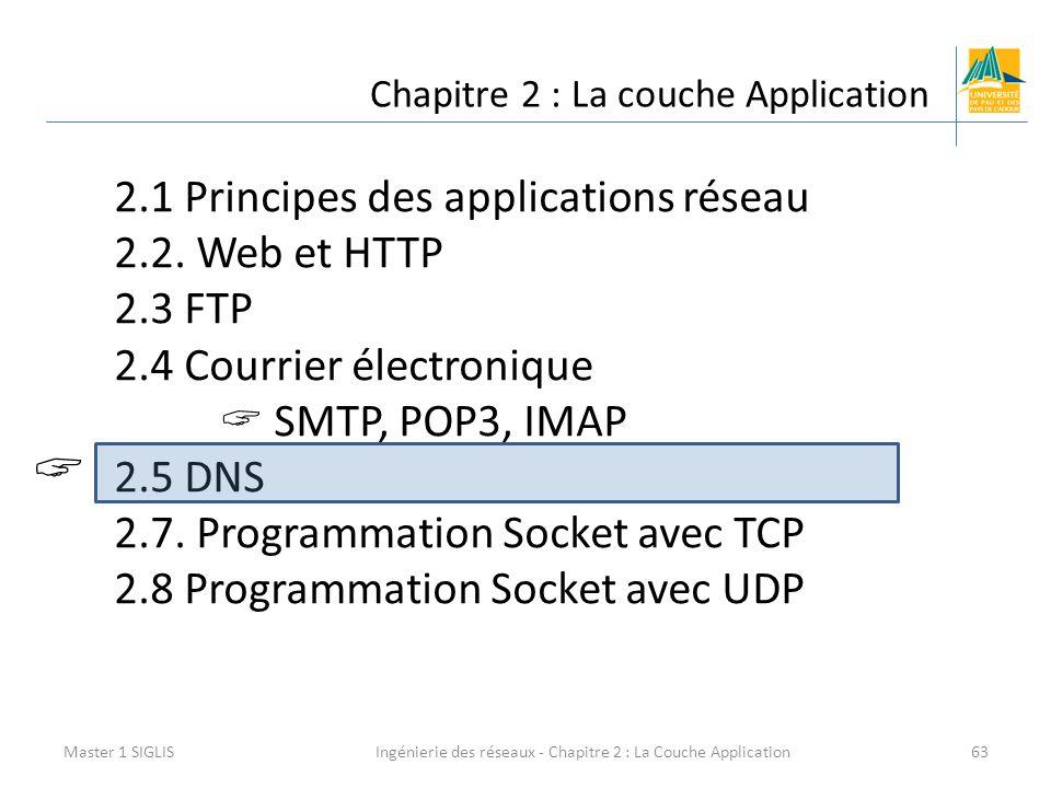 Ingénierie des réseaux - Chapitre 2 : La Couche Application63 Chapitre 2 : La couche Application Master 1 SIGLIS 2.1 Principes des applications réseau