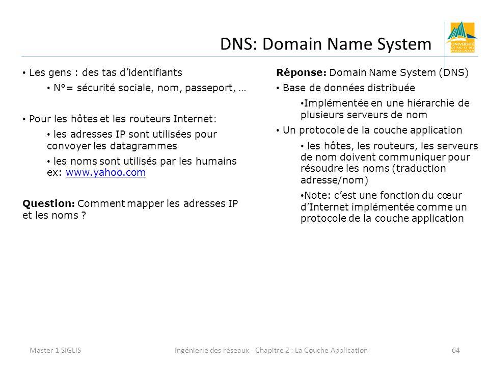 Ingénierie des réseaux - Chapitre 2 : La Couche Application64 DNS: Domain Name System Master 1 SIGLIS Les gens : des tas d'identifiants N°= sécurité sociale, nom, passeport, … Pour les hôtes et les routeurs Internet: les adresses IP sont utilisées pour convoyer les datagrammes les noms sont utilisés par les humains ex: www.yahoo.comwww.yahoo.com Question: Comment mapper les adresses IP et les noms .