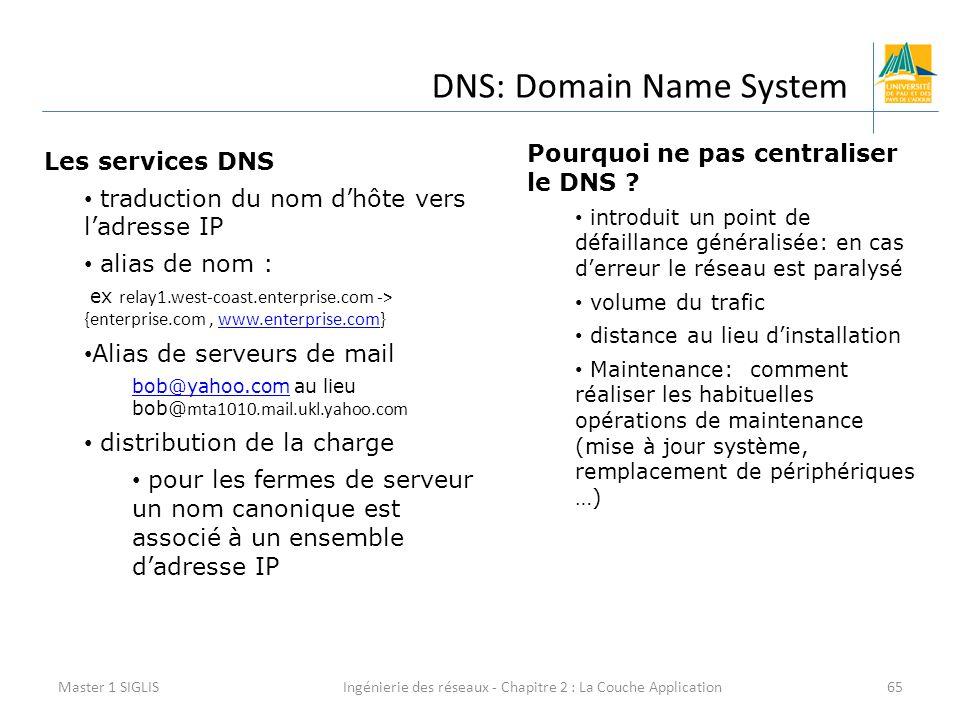 Ingénierie des réseaux - Chapitre 2 : La Couche Application65 DNS: Domain Name System Master 1 SIGLIS Les services DNS traduction du nom d'hôte vers l