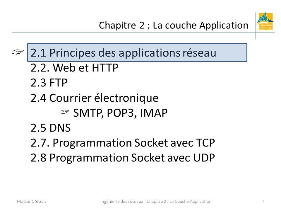 Ingénierie des réseaux - Chapitre 2 : La Couche Application7 Chapitre 2 : La couche Application Master 1 SIGLIS 2.1 Principes des applications réseau