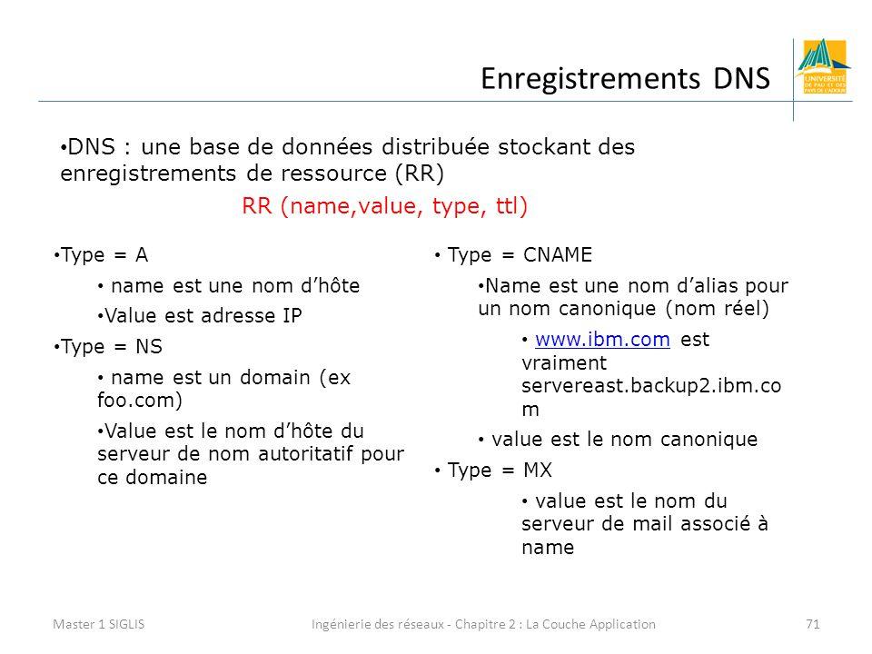 Ingénierie des réseaux - Chapitre 2 : La Couche Application71 Enregistrements DNS Master 1 SIGLIS DNS : une base de données distribuée stockant des enregistrements de ressource (RR) RR (name,value, type, ttl) Type = A name est une nom d'hôte Value est adresse IP Type = NS name est un domain (ex foo.com) Value est le nom d'hôte du serveur de nom autoritatif pour ce domaine Type = CNAME Name est une nom d'alias pour un nom canonique (nom réel) www.ibm.com est vraiment servereast.backup2.ibm.co mwww.ibm.com value est le nom canonique Type = MX value est le nom du serveur de mail associé à name