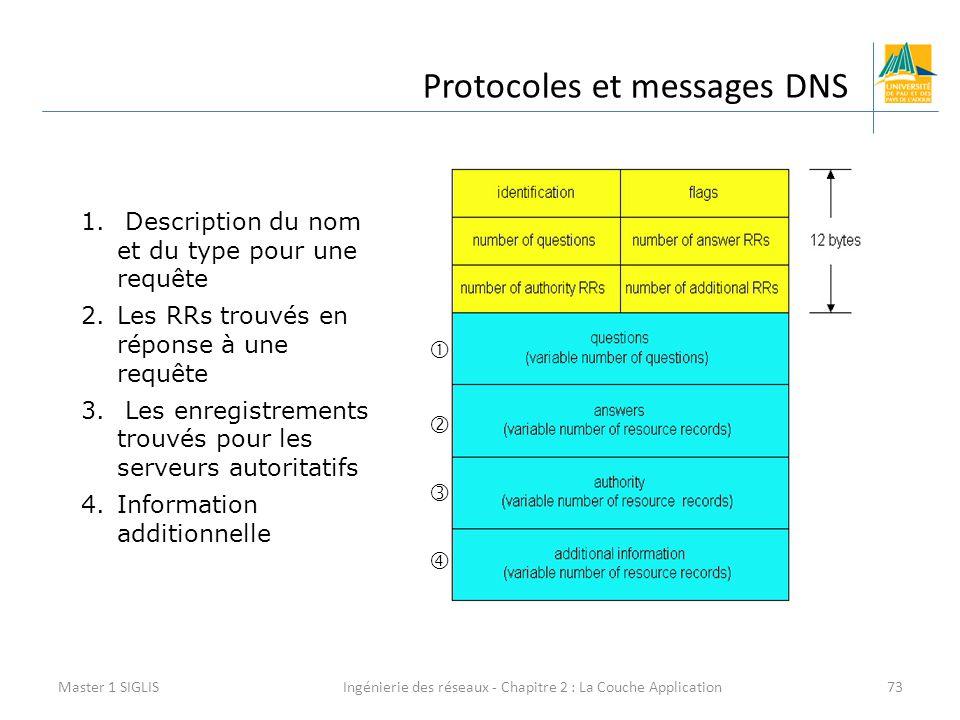 Ingénierie des réseaux - Chapitre 2 : La Couche Application73 Protocoles et messages DNS Master 1 SIGLIS     1.