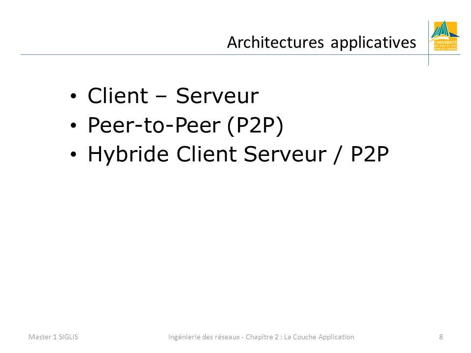 Ingénierie des réseaux - Chapitre 2 : La Couche Application8 Architectures applicatives Master 1 SIGLIS Client – Serveur Peer-to-Peer (P2P) Hybride Client Serveur / P2P