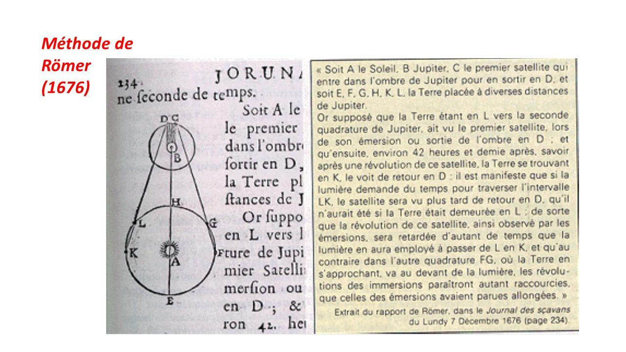 Méthode de Fizeau (1849) Distance miroir –roue dentée : d =8,663 km !.