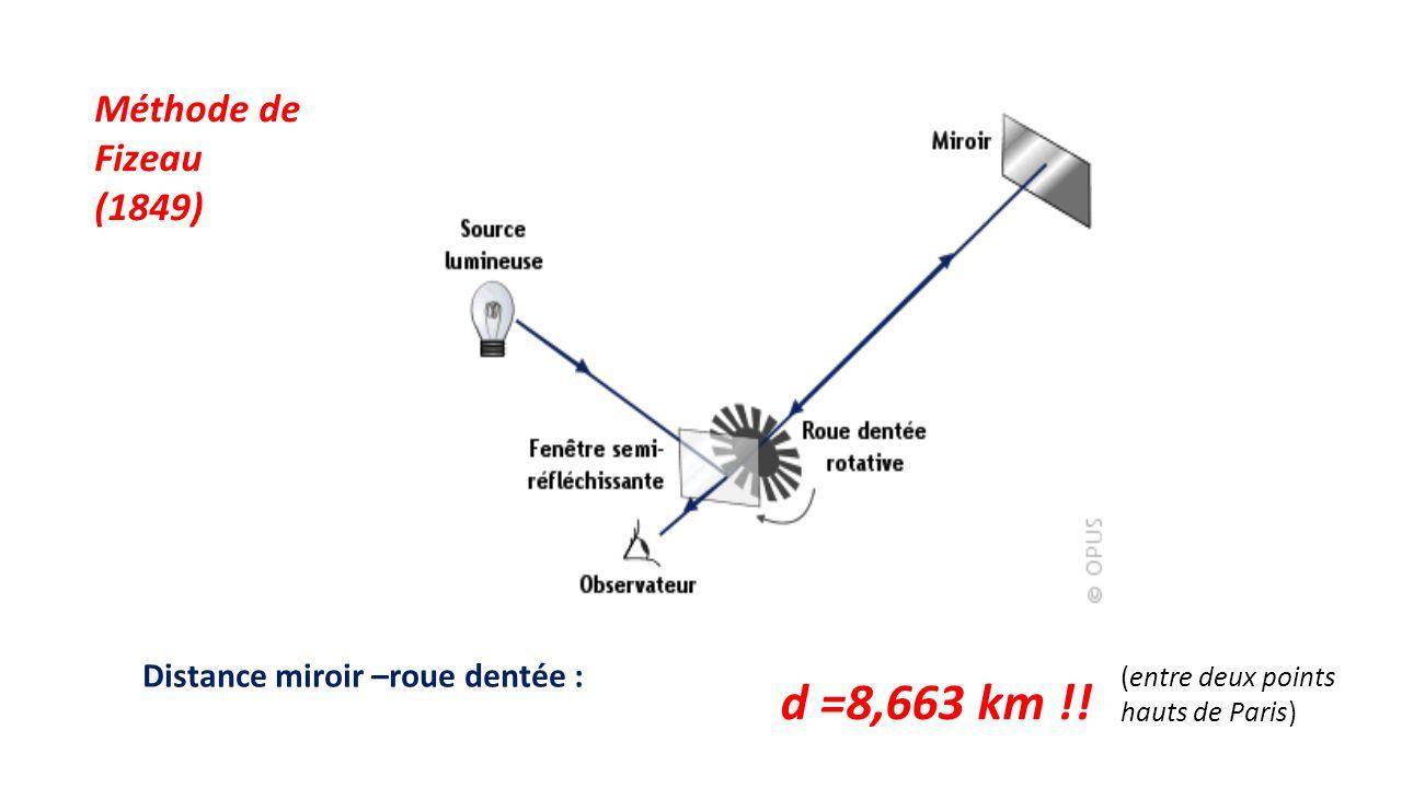 Méthode de Fizeau (1849) Distance miroir –roue dentée : d =8,663 km !! (entre deux points hauts de Paris)