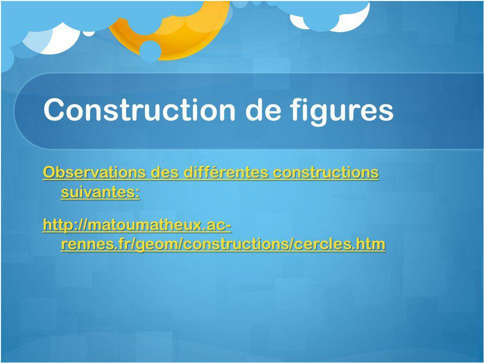 Construction de figures Observations des différentes constructions suivantes: Observations des différentes constructions suivantes: http://matoumatheux.ac- rennes.fr/geom/constructions/cercles.htm http://matoumatheux.ac- rennes.fr/geom/constructions/cercles.htm