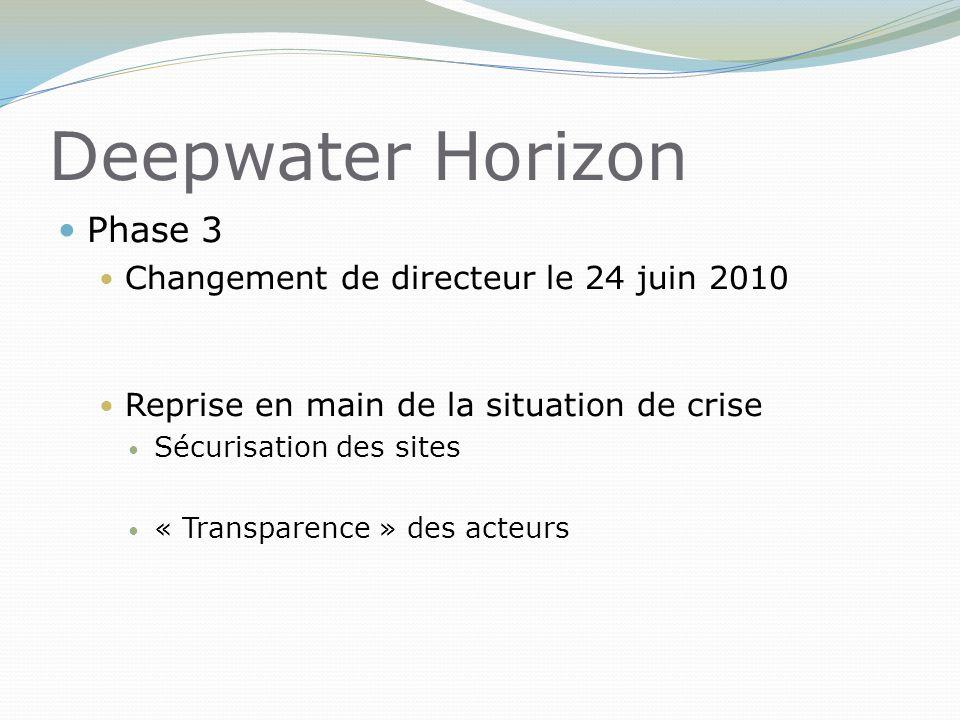 Deepwater Horizon Phase 3 Changement de directeur le 24 juin 2010 Reprise en main de la situation de crise Sécurisation des sites « Transparence » des acteurs