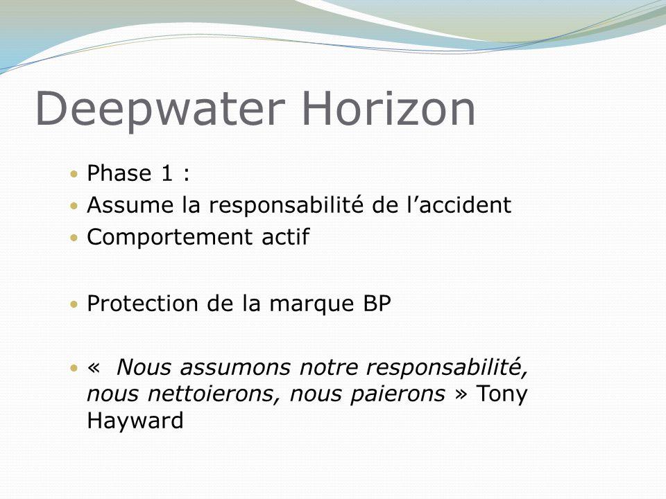 Deepwater Horizon Phase 1 : Assume la responsabilité de l'accident Comportement actif Protection de la marque BP « Nous assumons notre responsabilité, nous nettoierons, nous paierons » Tony Hayward