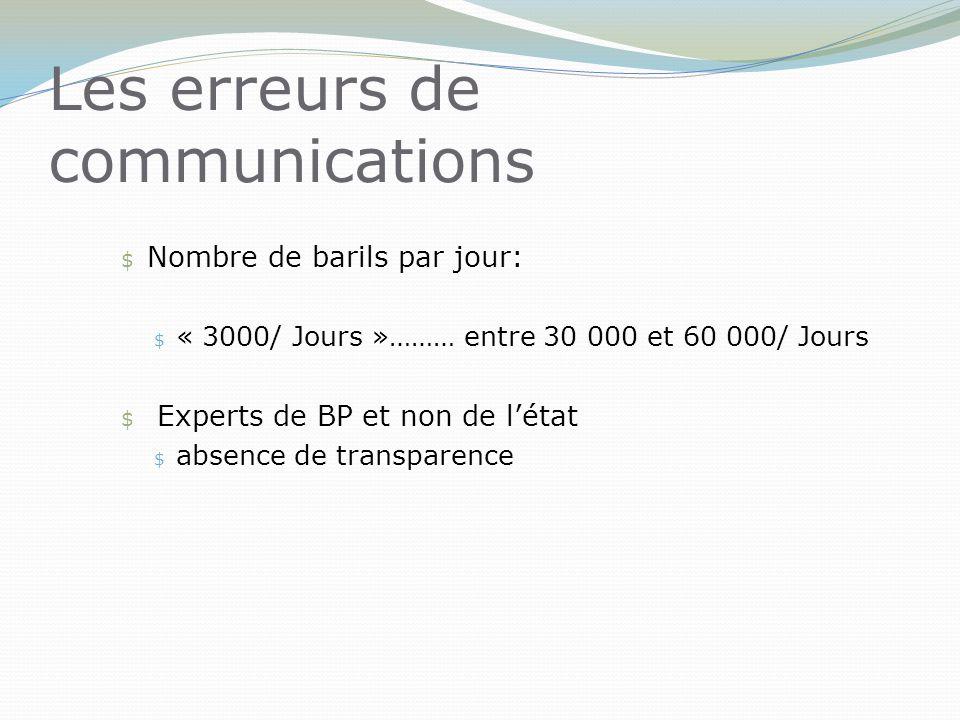 Les erreurs de communications $ Nombre de barils par jour: $ « 3000/ Jours »……… entre 30 000 et 60 000/ Jours $ Experts de BP et non de l'état $ absence de transparence