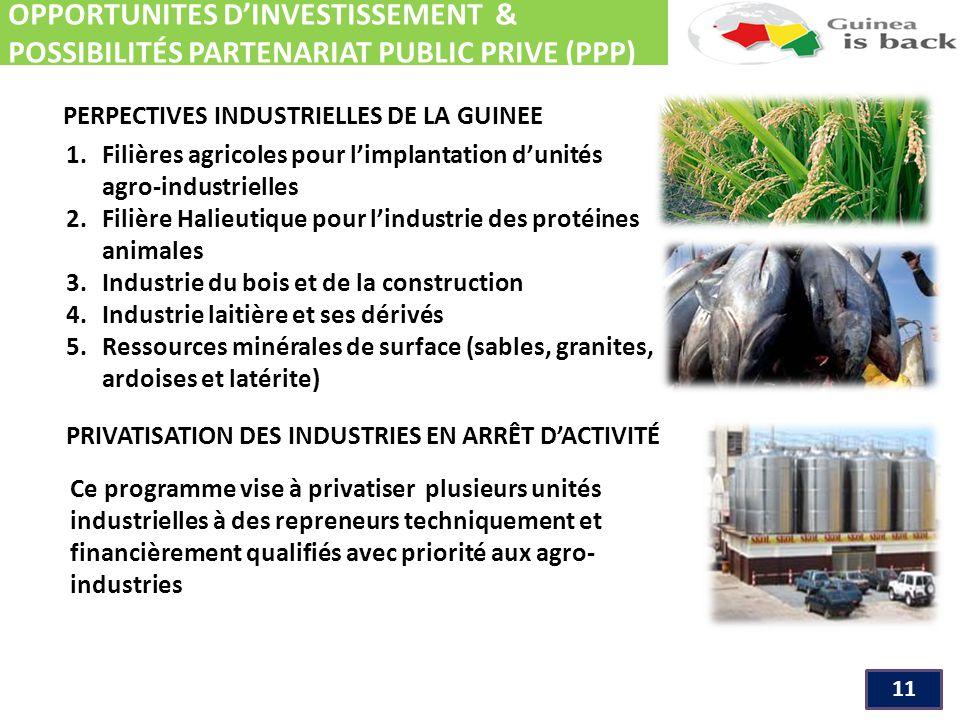 OPPORTUNITES D'INVESTISSEMENT & POSSIBILITÉS PARTENARIAT PUBLIC PRIVE (PPP) 11 1.Filières agricoles pour l'implantation d'unités agro-industrielles 2.Filière Halieutique pour l'industrie des protéines animales 3.Industrie du bois et de la construction 4.Industrie laitière et ses dérivés 5.Ressources minérales de surface (sables, granites, ardoises et latérite) PERPECTIVES INDUSTRIELLES DE LA GUINEE PRIVATISATION DES INDUSTRIES EN ARRÊT D'ACTIVITÉ Ce programme vise à privatiser plusieurs unités industrielles à des repreneurs techniquement et financièrement qualifiés avec priorité aux agro- industries