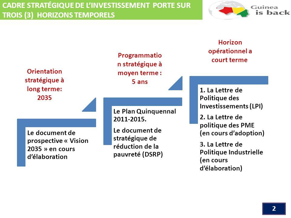 CADRE STRATÉGIQUE DE L'INVESTISSEMENT PORTE SUR TROIS (3) HORIZONS TEMPORELS 2 Le document de prospective « Vision 2035 » en cours d'élaboration Le Plan Quinquennal 2011-2015.