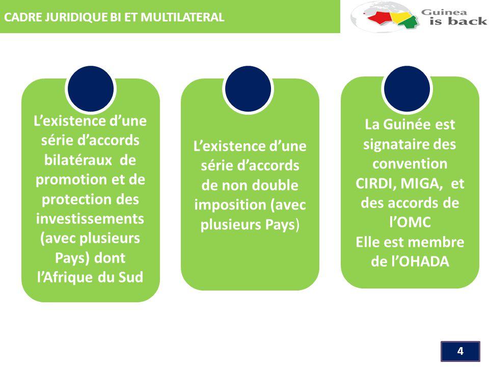 CADRE JURIDIQUE BI ET MULTILATERAL 4 L'existence d'une série d'accords bilatéraux de promotion et de protection des investissements (avec plusieurs Pays) dont l'Afrique du Sud L'existence d'une série d'accords de non double imposition (avec plusieurs Pays) La Guinée est signataire des convention CIRDI, MIGA, et des accords de l'OMC Elle est membre de l'OHADA