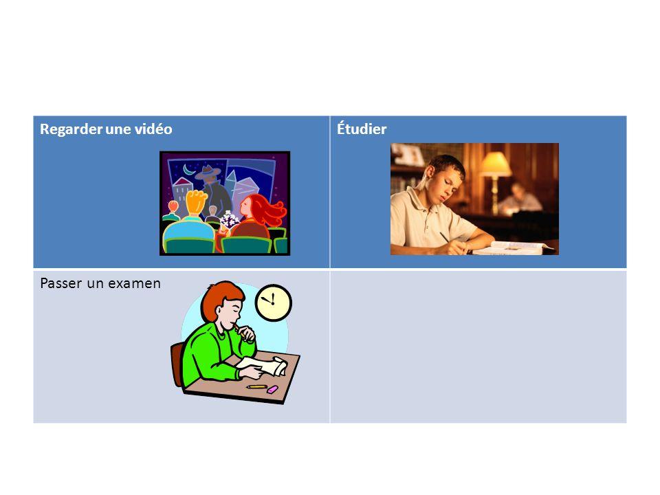 Regarder une vidéoÉtudier Passer un examen