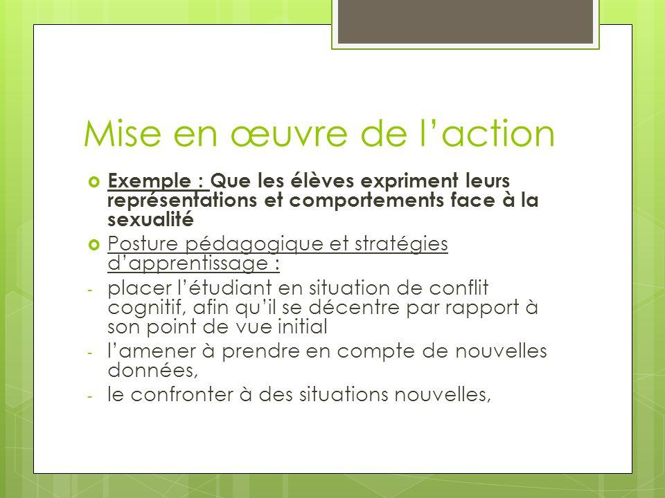 Mise en œuvre de l'action  Exemple : Que les élèves expriment leurs représentations et comportements face à la sexualité  Posture pédagogique et str