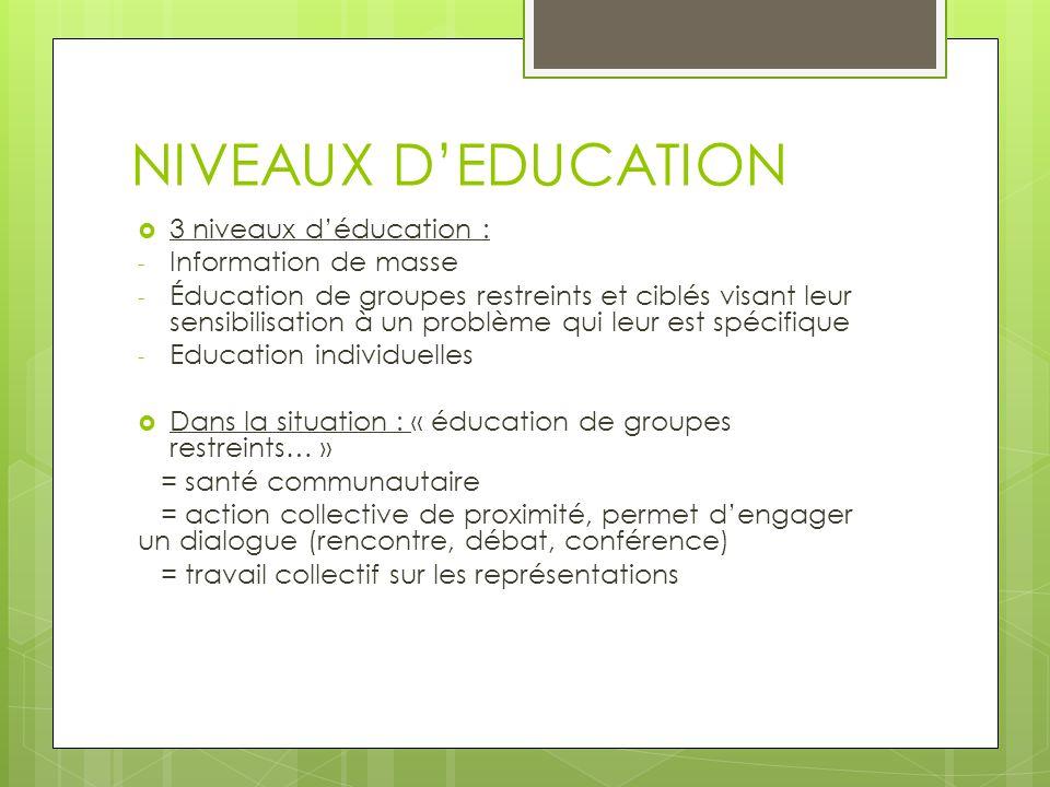 NIVEAUX D'EDUCATION  3 niveaux d'éducation : - Information de masse - Éducation de groupes restreints et ciblés visant leur sensibilisation à un prob