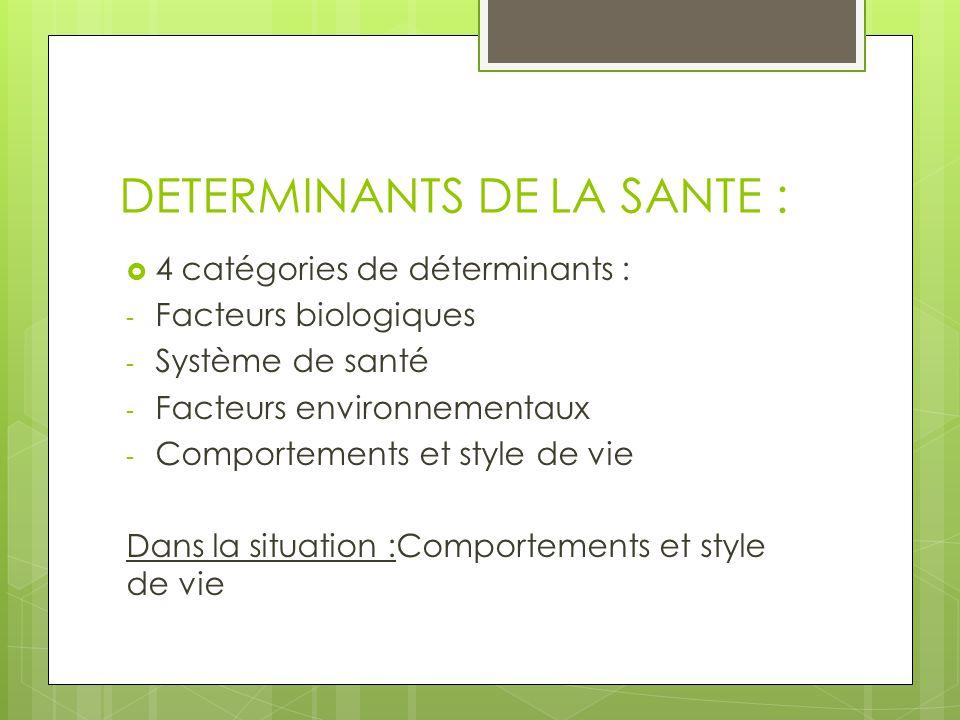 DETERMINANTS DE LA SANTE :  4 catégories de déterminants : - Facteurs biologiques - Système de santé - Facteurs environnementaux - Comportements et s