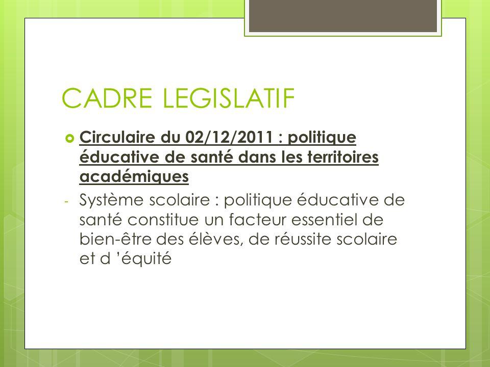 CADRE LEGISLATIF  Circulaire du 02/12/2011 : politique éducative de santé dans les territoires académiques - Système scolaire : politique éducative d