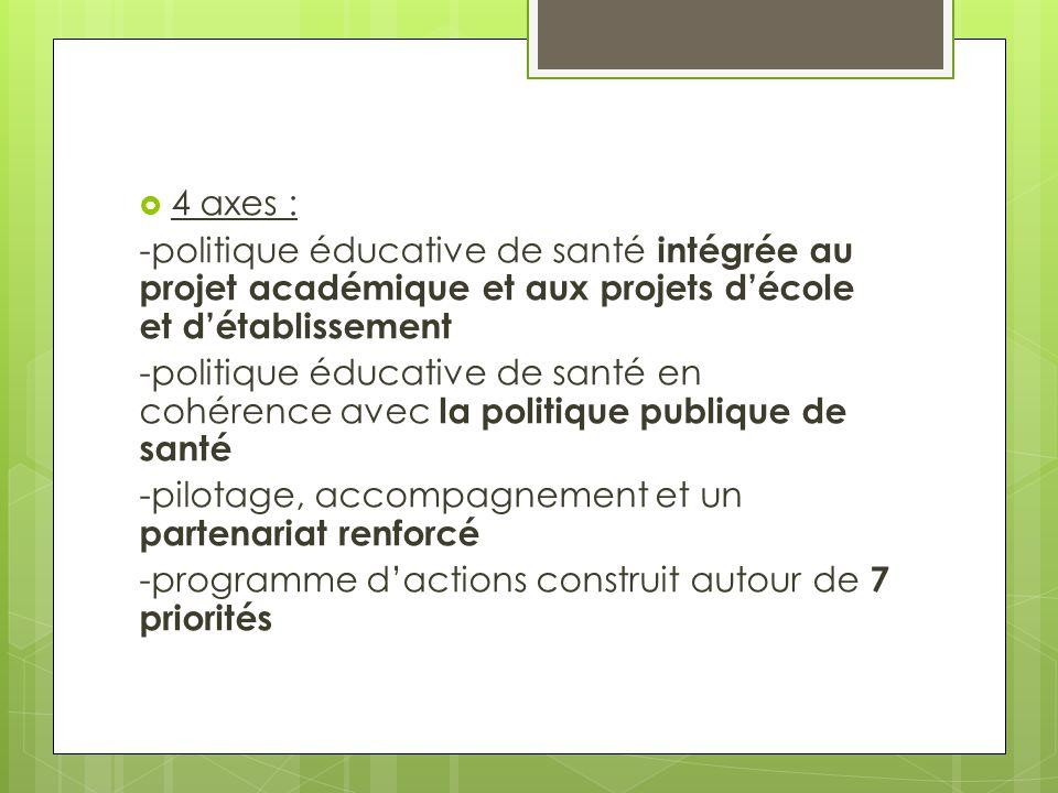  4 axes : -politique éducative de santé intégrée au projet académique et aux projets d'école et d'établissement -politique éducative de santé en cohé