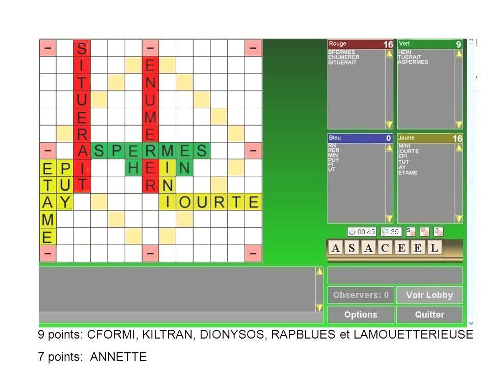 9 points: CFORMI, KILTRAN, DIONYSOS, RAPBLUES et LAMOUETTERIEUSE 7 points: ANNETTE