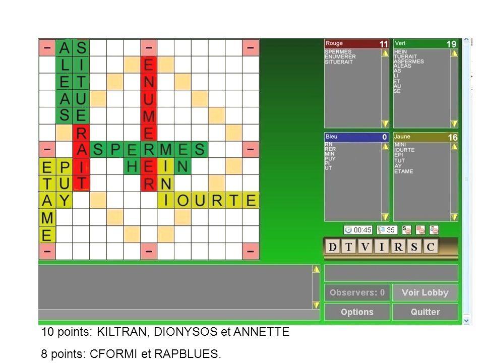 10 points: KILTRAN, DIONYSOS et ANNETTE 8 points: CFORMI et RAPBLUES.