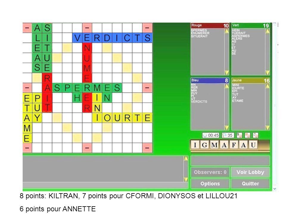 8 points: KILTRAN, 7 points pour CFORMI, DIONYSOS et LILLOU21 6 points pour ANNETTE