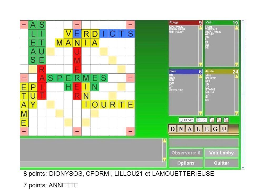 8 points: DIONYSOS, CFORMI, LILLOU21 et LAMOUETTERIEUSE 7 points: ANNETTE