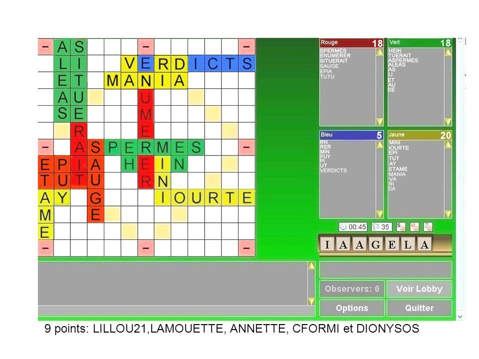 9 points: LILLOU21,LAMOUETTE, ANNETTE, CFORMI et DIONYSOS