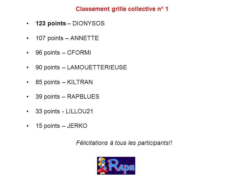 Classement grille collective n° 1 123 points – DIONYSOS 107 points – ANNETTE 96 points – CFORMI 90 points – LAMOUETTERIEUSE 85 points – KILTRAN 39 poi
