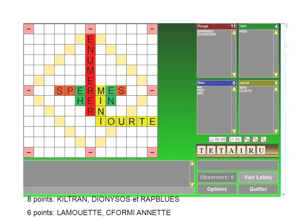 8 points: KILTRAN, DIONYSOS et RAPBLUES 6 points: LAMOUETTE, CFORMI ANNETTE