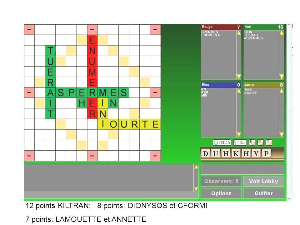 12 points KILTRAN; 8 points: DIONYSOS et CFORMI 7 points: LAMOUETTE et ANNETTE
