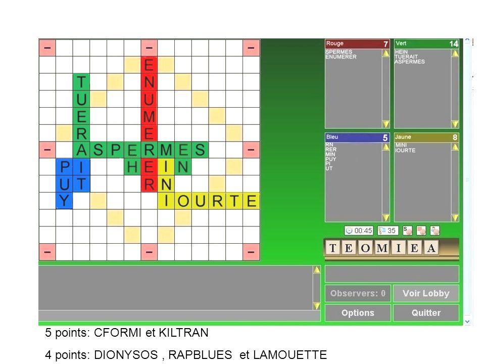 5 points: CFORMI et KILTRAN 4 points: DIONYSOS, RAPBLUES et LAMOUETTE