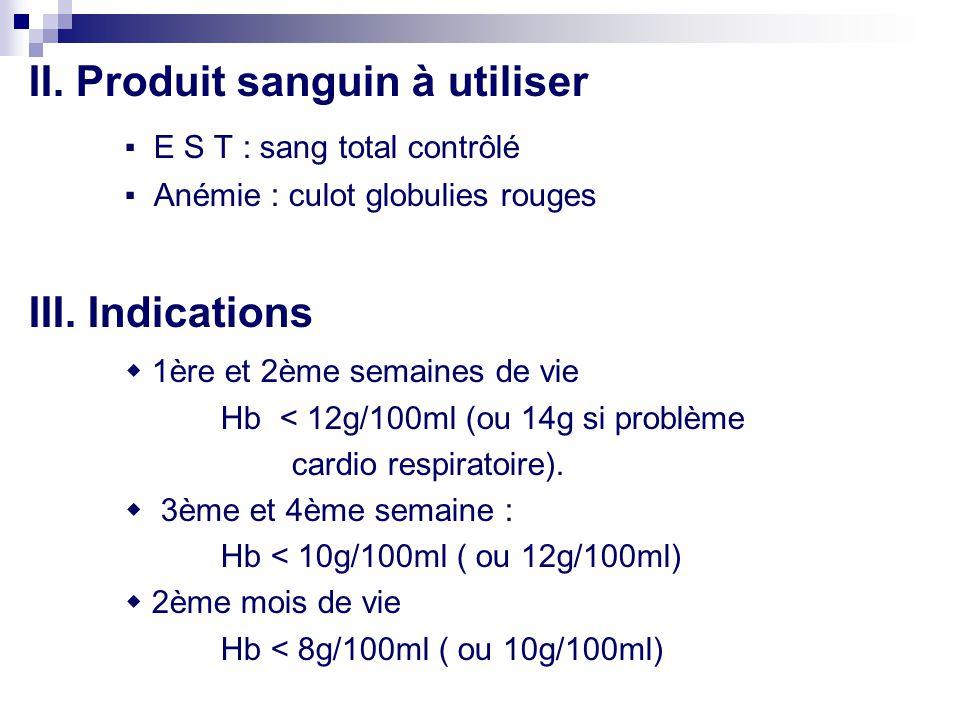 II.Produit sanguin à utiliser ▪ E S T : sang total contrôlé ▪ Anémie : culot globulies rouges III.