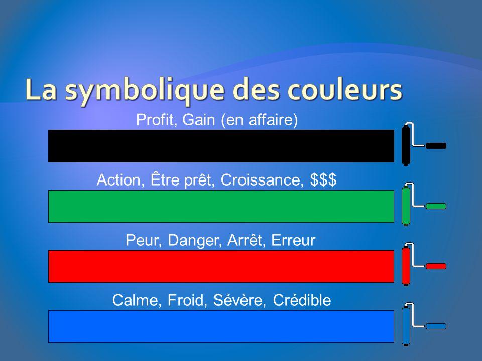 Profit, Gain (en affaire) Action, Être prêt, Croissance, $$$ Peur, Danger, Arrêt, Erreur Calme, Froid, Sévère, Crédible