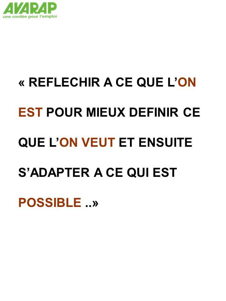 « REFLECHIR A CE QUE L'ON EST POUR MIEUX DEFINIR CE QUE L'ON VEUT ET ENSUITE S'ADAPTER A CE QUI EST POSSIBLE..»