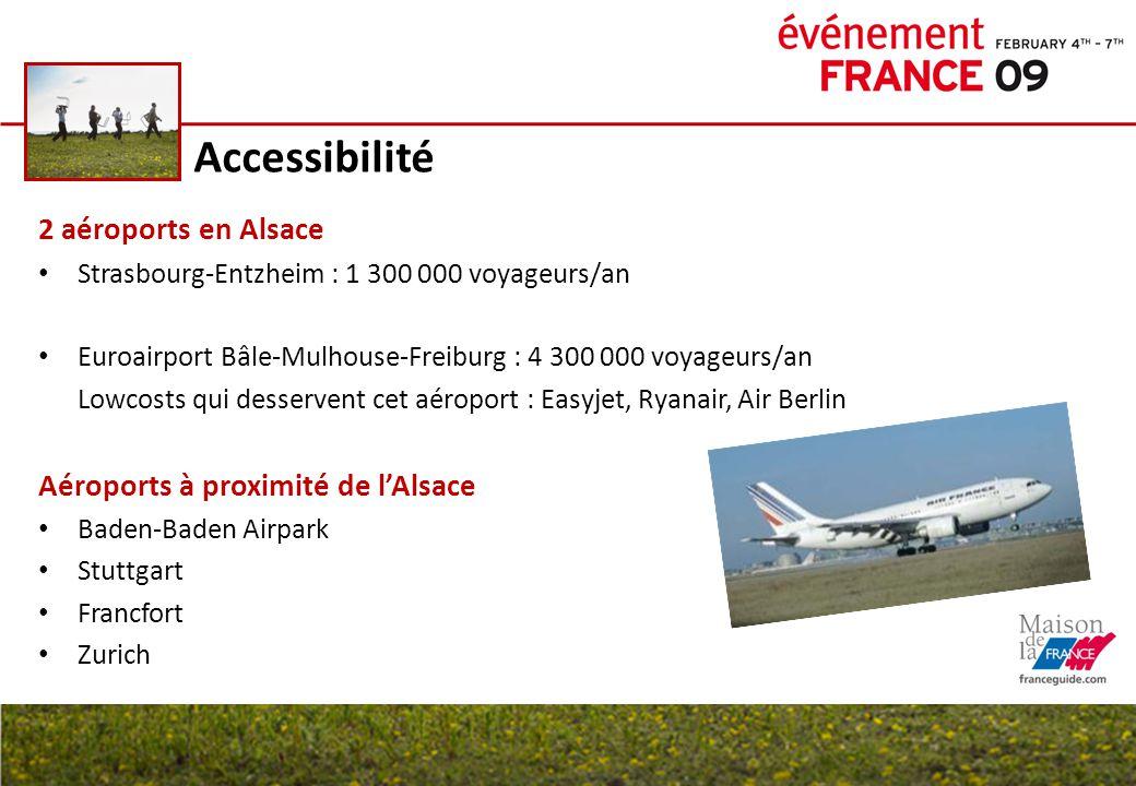 Accessibilité 2 aéroports en Alsace Strasbourg-Entzheim : 1 300 000 voyageurs/an Euroairport Bâle-Mulhouse-Freiburg : 4 300 000 voyageurs/an Lowcosts