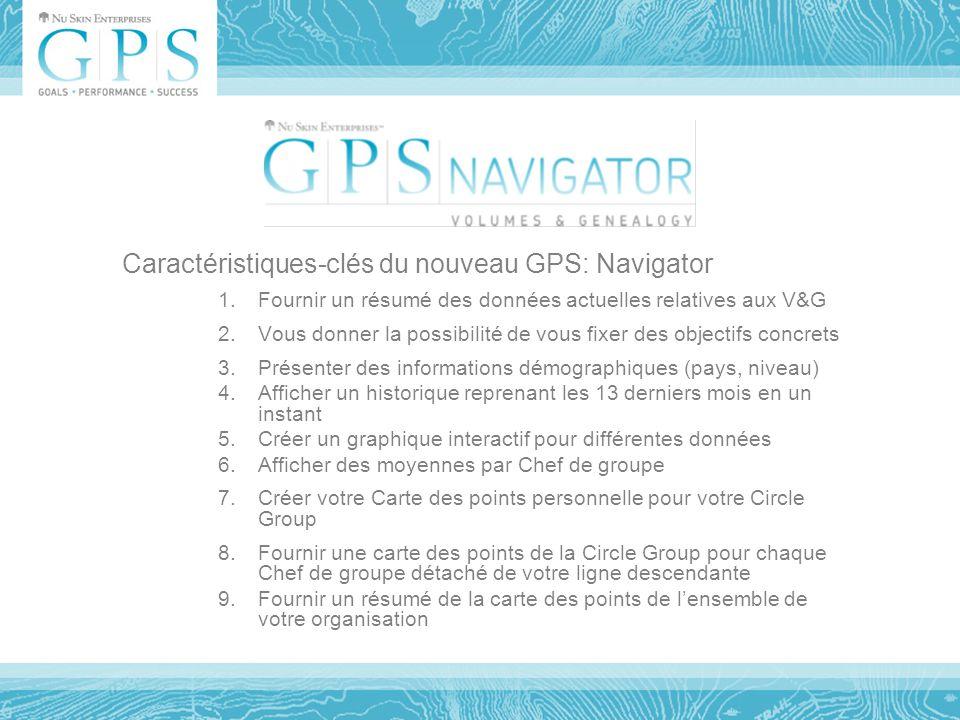 Caractéristiques-clés du nouveau GPS: Navigator 1.Fournir un résumé des données actuelles relatives aux V&G 2.Vous donner la possibilité de vous fixer des objectifs concrets 3.Présenter des informations démographiques (pays, niveau) 4.Afficher un historique reprenant les 13 derniers mois en un instant 5.Créer un graphique interactif pour différentes données 6.Afficher des moyennes par Chef de groupe 7.Créer votre Carte des points personnelle pour votre Circle Group 8.Fournir une carte des points de la Circle Group pour chaque Chef de groupe détaché de votre ligne descendante 9.Fournir un résumé de la carte des points de l'ensemble de votre organisation