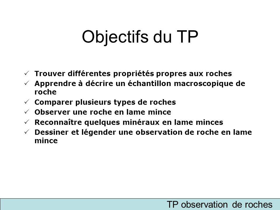Objectifs du TP  Trouver différentes propriétés propres aux roches  Apprendre à décrire un échantillon macroscopique de roche  Comparer plusieurs t