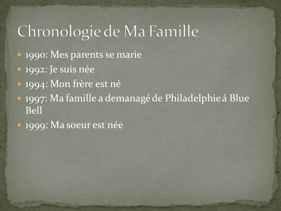 1990: Mes parents se marie 1992: Je suis née 1994: Mon frère est né 1997: Ma famille a demanagé de Philadelphie á Blue Bell 1999: Ma soeur est née