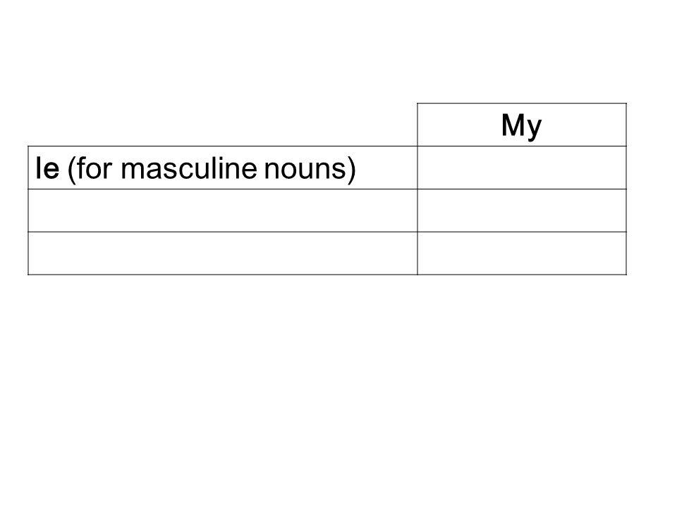 le (for masculine nouns)
