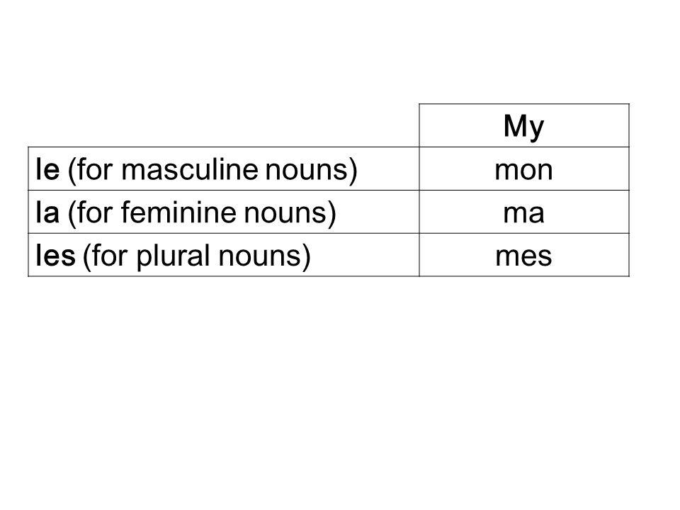 My le (for masculine nouns)mon la (for feminine nouns)ma les (for plural nouns)mes