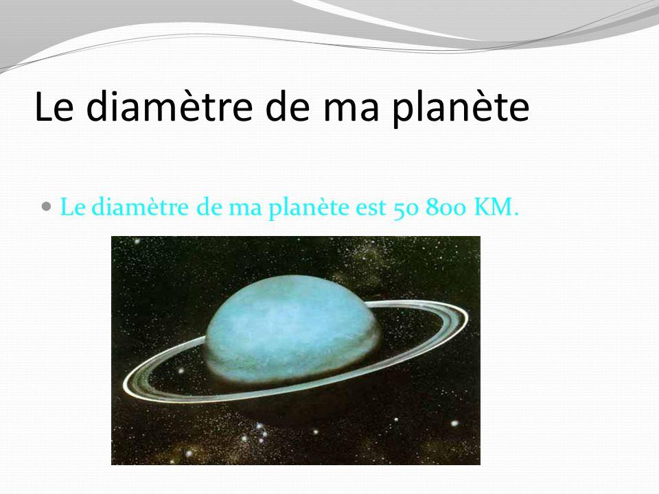 Les satellites de ma planète Titania : Diamètre : 1578 km Découvert en : 1787 Découvert par : William Herschel