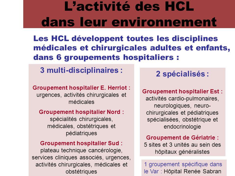 Les HCL développent toutes les disciplines médicales et chirurgicales adultes et enfants, dans 6 groupements hospitaliers : 2 spécialisés : Groupement hospitalier Est : activités cardio-pulmonaires, neurologiques, neuro- chirurgicales et pédiatriques spécialisées, obstétrique et endocrinologie Groupement de Gériatrie : 5 sites et 3 unités au sein des hôpitaux généralistes 3 multi-disciplinaires : Groupement hospitalier E.