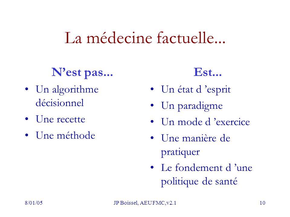 8/01/05JP Boissel, AEU FMC,v2.110 La médecine factuelle... N'est pas... Un algorithme décisionnel Une recette Une méthode Est... Un état d 'esprit Un